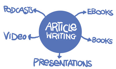 article writing strategies