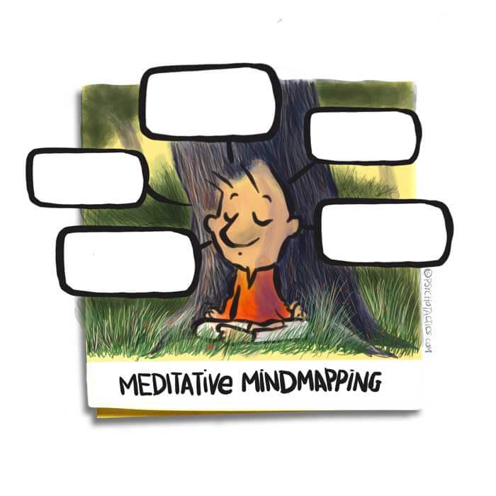 Friday Cartoon: Meditative Mind Mapping: Square Toon: Psychotactics